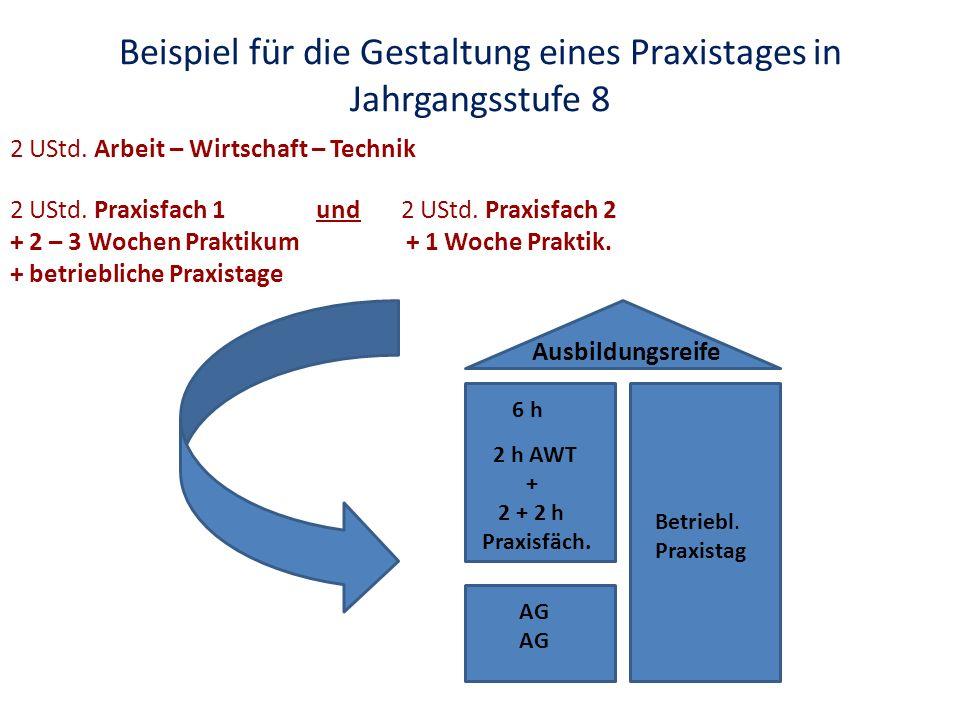 Beispiel für die Gestaltung eines Praxistages in Jahrgangsstufe 8