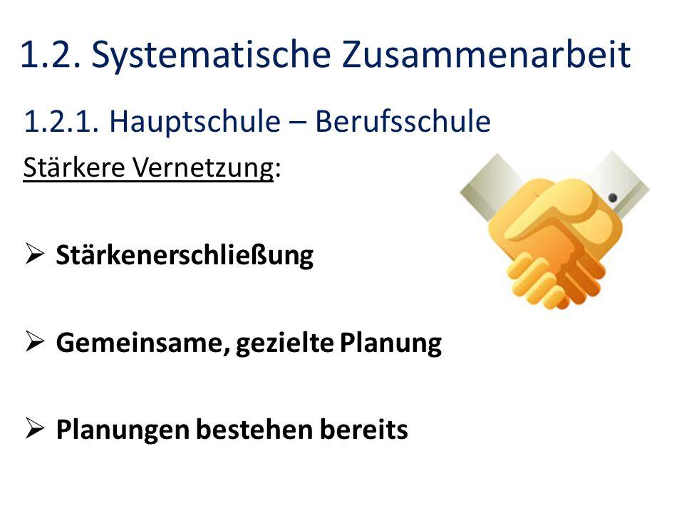 1.2. Systematische Zusammenarbeit