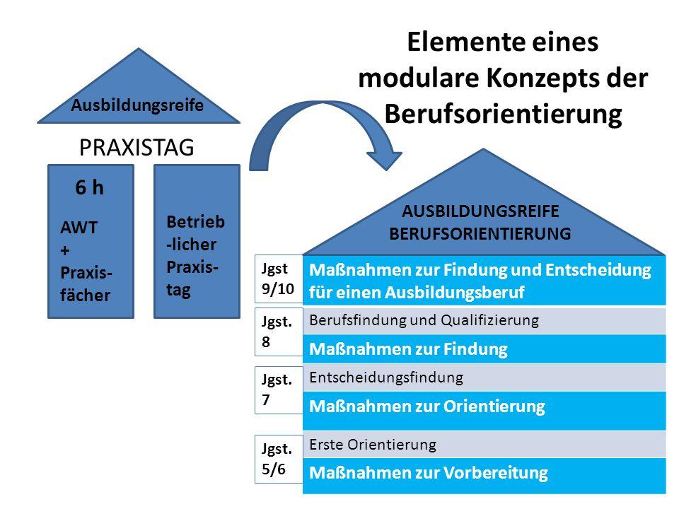 Elemente eines modulare Konzepts der Berufsorientierung