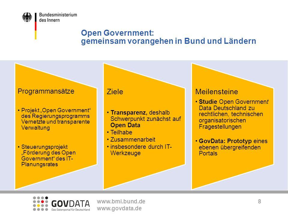 Open Government: gemeinsam vorangehen in Bund und Ländern
