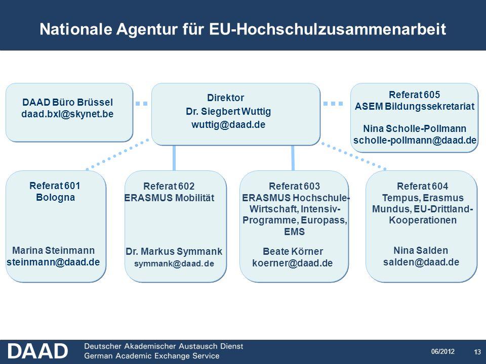 Nationale Agentur für EU-Hochschulzusammenarbeit