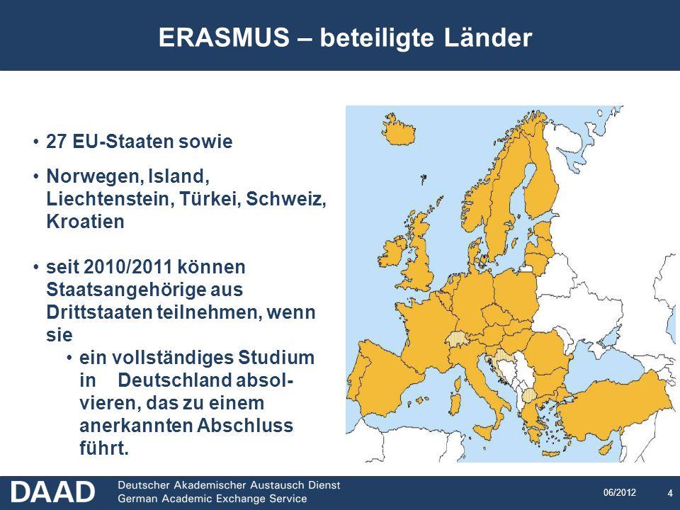 ERASMUS – beteiligte Länder