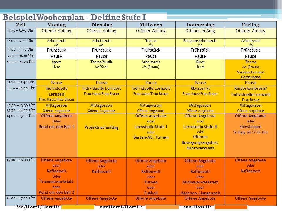 Beispiel Wochenplan – Delfine Stufe I