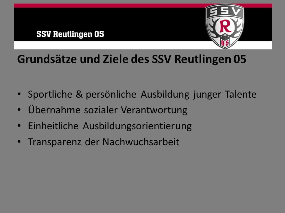Grundsätze und Ziele des SSV Reutlingen 05