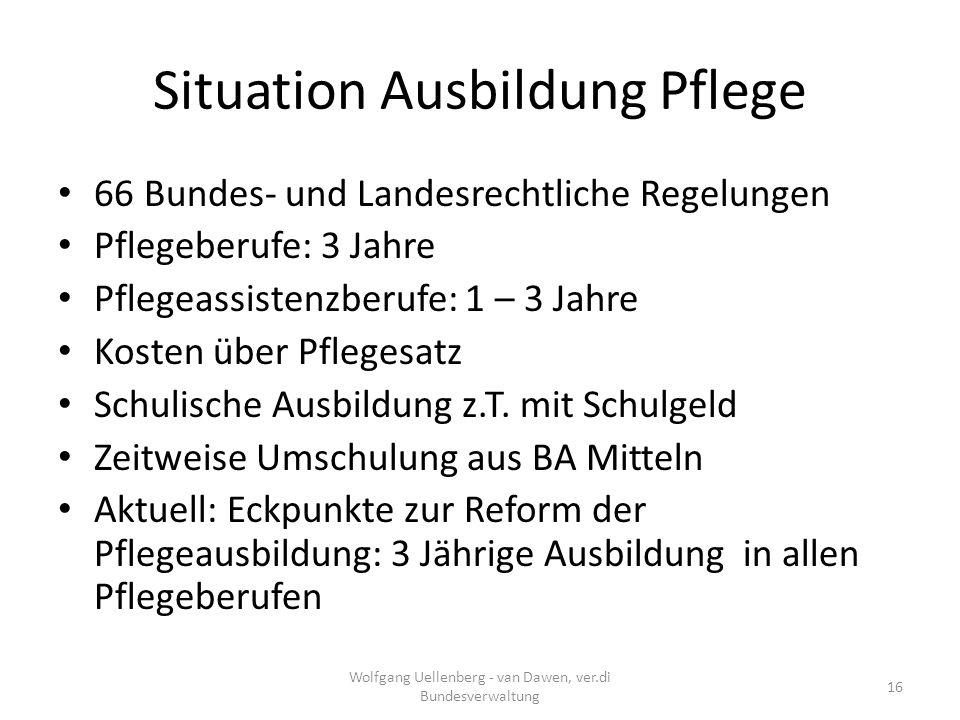Situation Ausbildung Pflege
