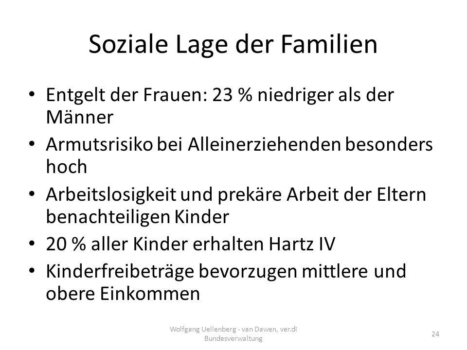 Soziale Lage der Familien