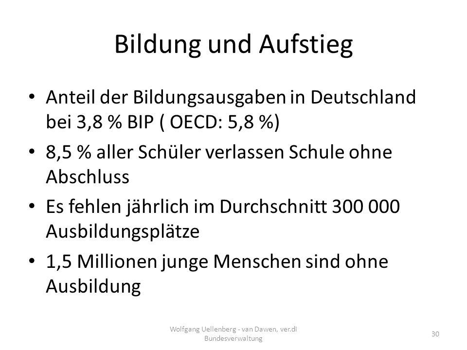 Wolfgang Uellenberg - van Dawen, ver.di Bundesverwaltung