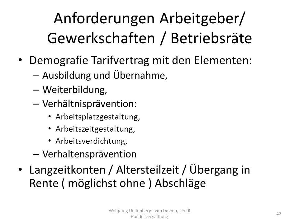 Anforderungen Arbeitgeber/ Gewerkschaften / Betriebsräte