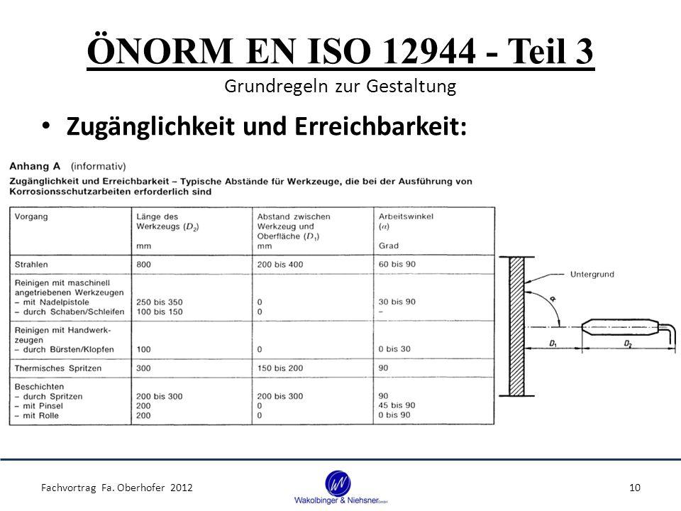 ÖNORM EN ISO 12944 - Teil 3 Grundregeln zur Gestaltung