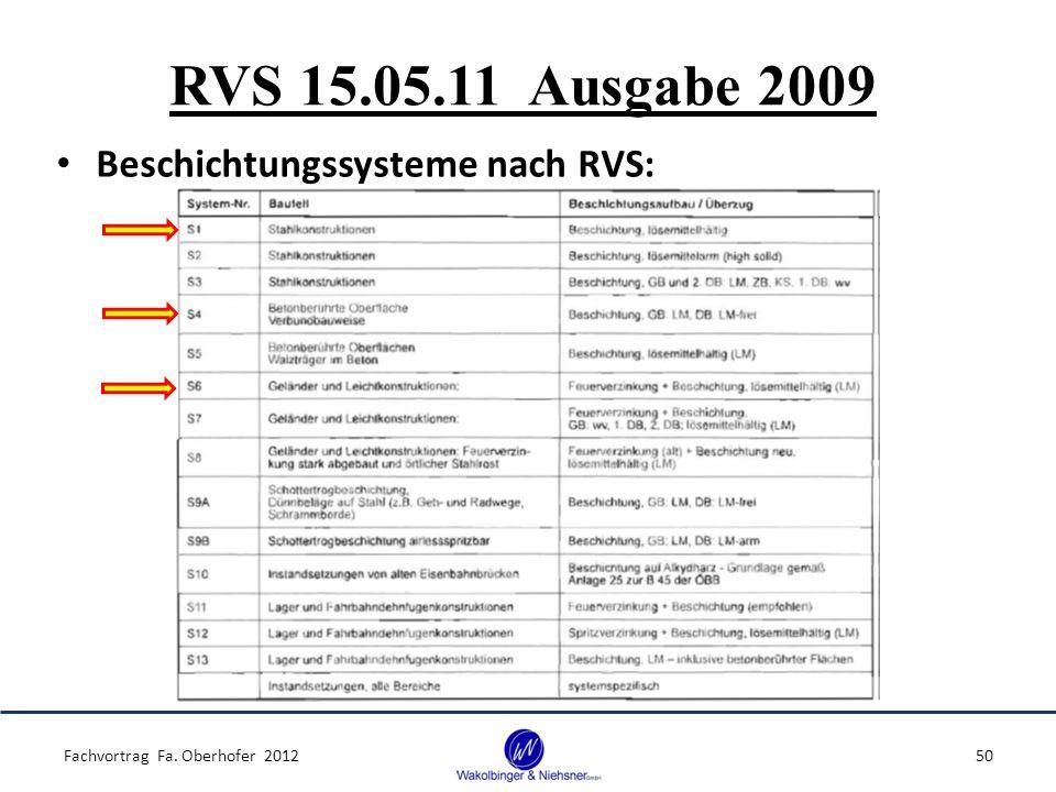 RVS 15.05.11 Ausgabe 2009 Beschichtungssysteme nach RVS:
