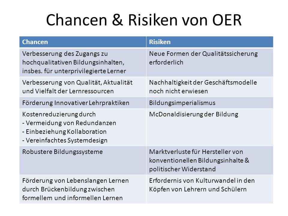 Chancen & Risiken von OER