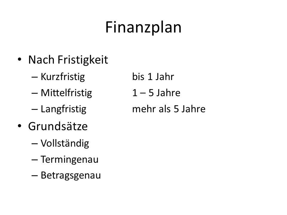 Finanzplan Nach Fristigkeit Grundsätze Kurzfristig bis 1 Jahr