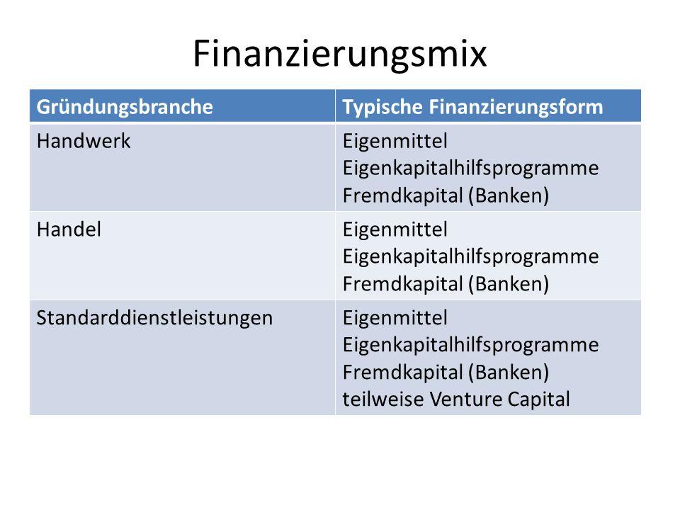 Finanzierungsmix Gründungsbranche Typische Finanzierungsform Handwerk