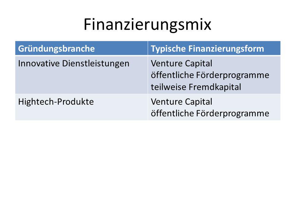 Finanzierungsmix Gründungsbranche Typische Finanzierungsform