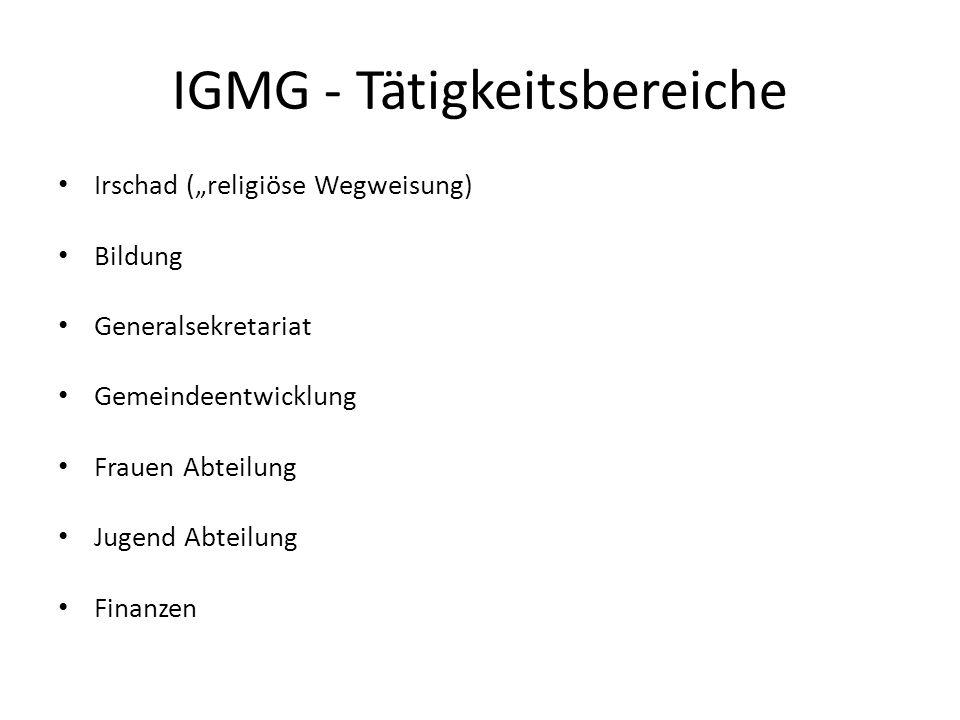 IGMG - Tätigkeitsbereiche