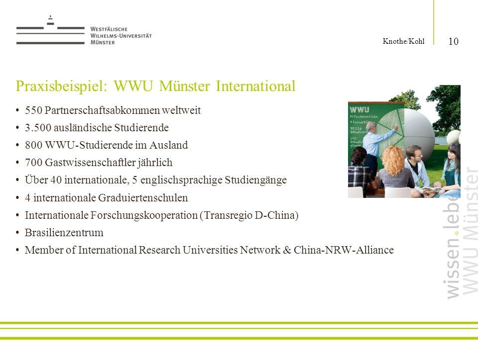 Praxisbeispiel: WWU Münster International