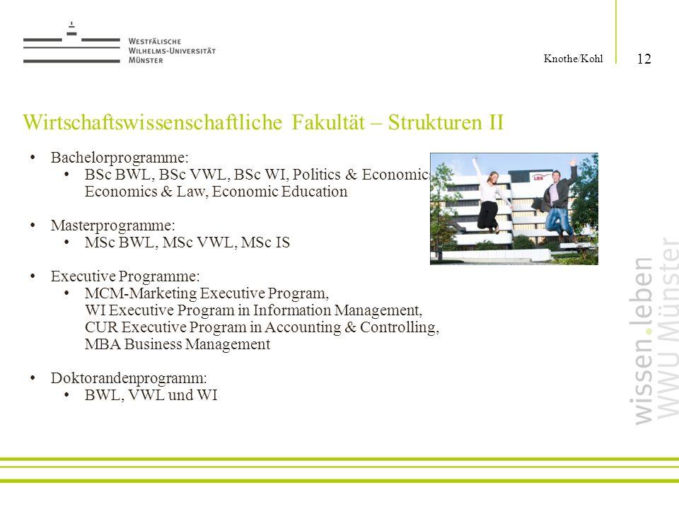 Wirtschaftswissenschaftliche Fakultät – Strukturen II