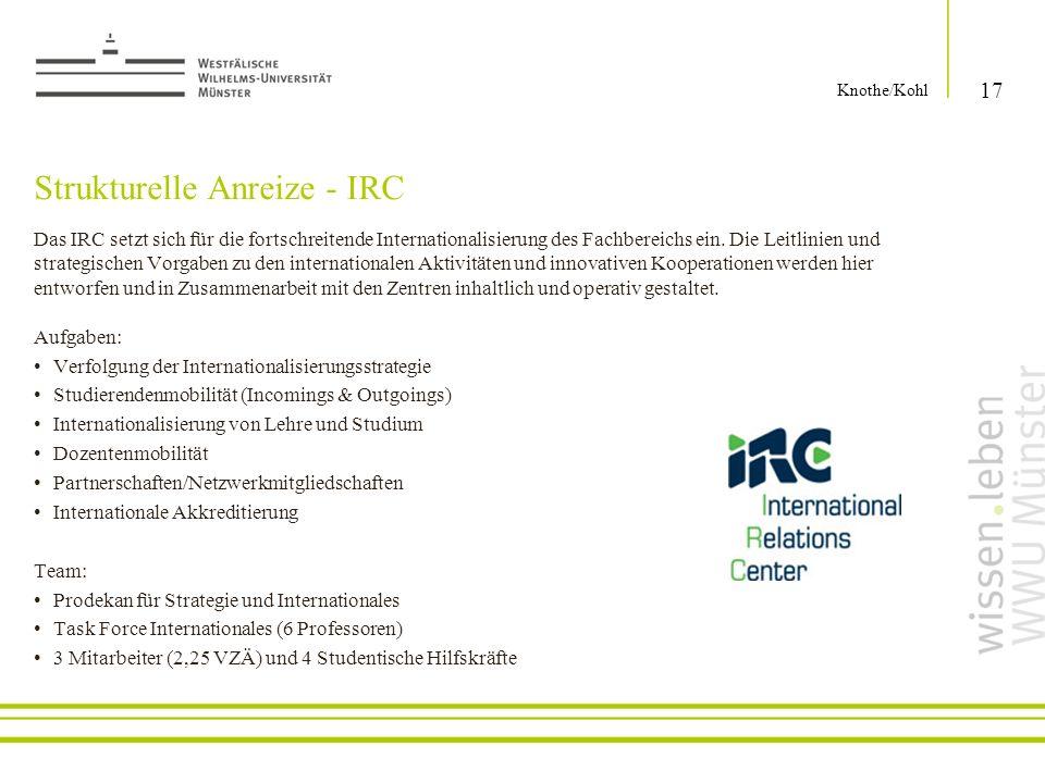 Strukturelle Anreize - IRC