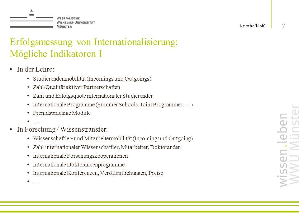 Erfolgsmessung von Internationalisierung: Mögliche Indikatoren I