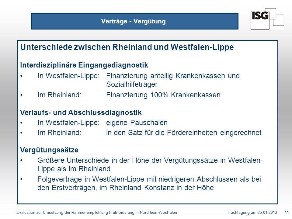 Unterschiede zwischen Rheinland und Westfalen-Lippe