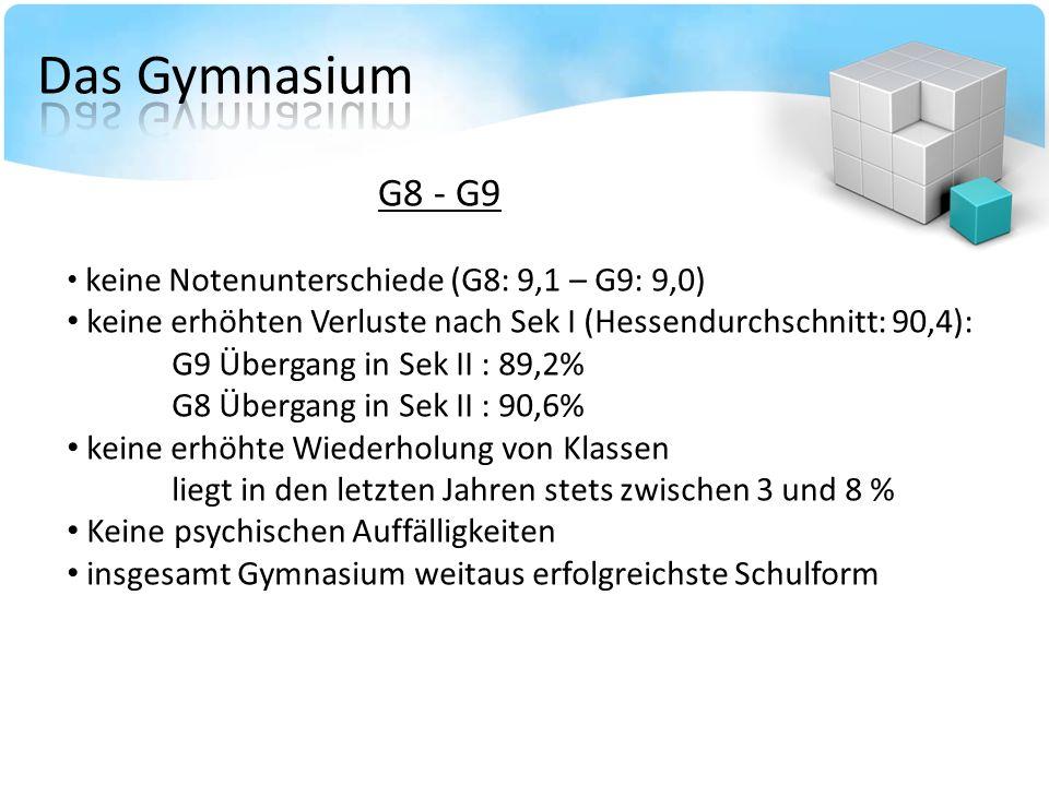 Das Gymnasium G8 - G9. keine Notenunterschiede (G8: 9,1 – G9: 9,0)