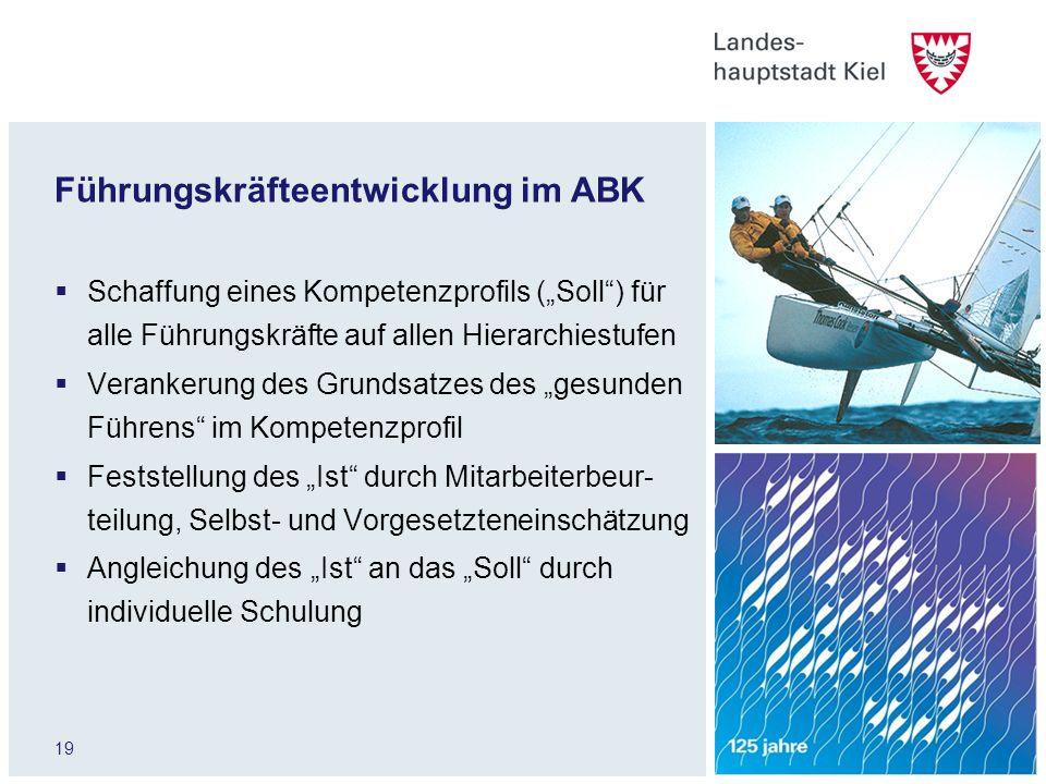 Führungskräfteentwicklung im ABK