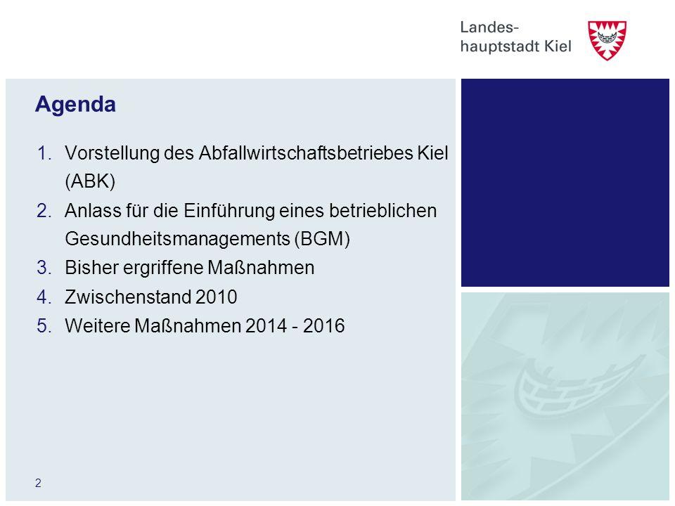 Agenda Vorstellung des Abfallwirtschaftsbetriebes Kiel (ABK)