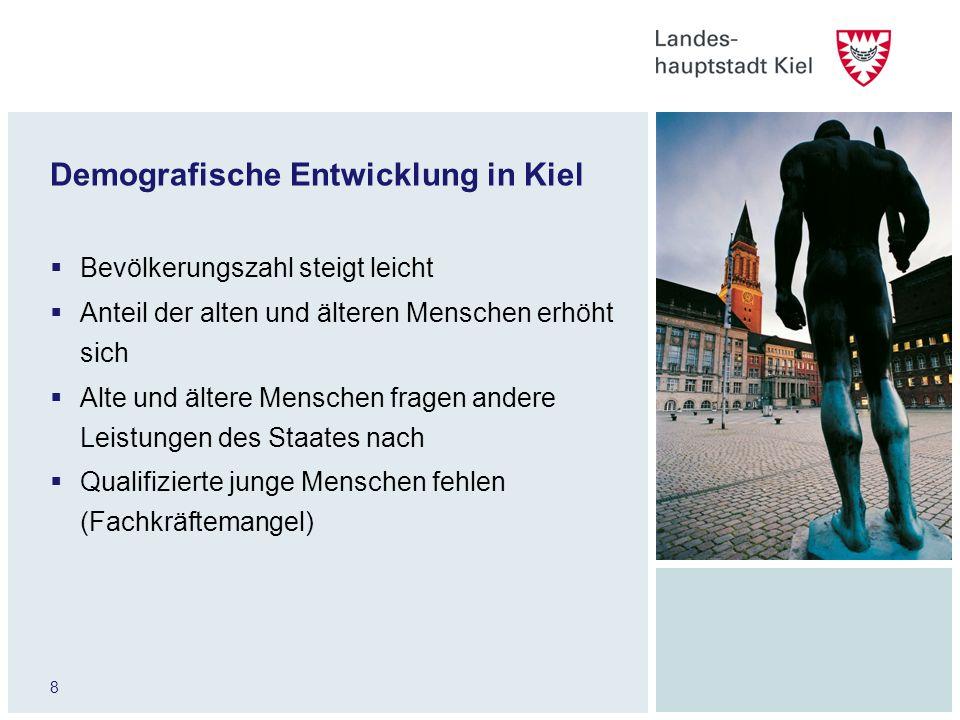 Demografische Entwicklung in Kiel