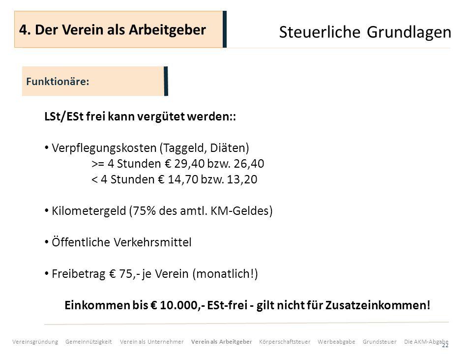Einkommen bis € 10.000,- ESt-frei - gilt nicht für Zusatzeinkommen!