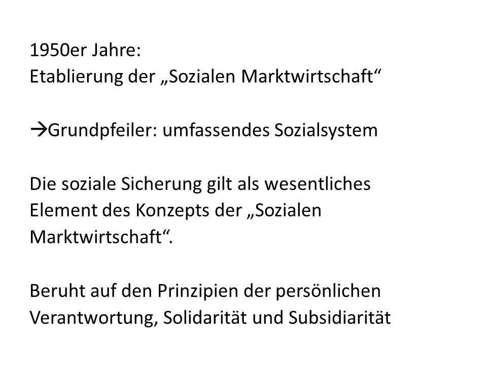 """1950er Jahre: Etablierung der """"Sozialen Marktwirtschaft Grundpfeiler: umfassendes Sozialsystem. Die soziale Sicherung gilt als wesentliches."""