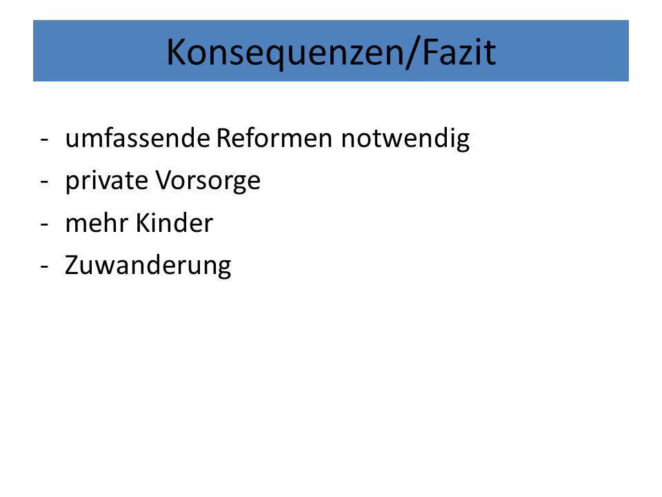 Konsequenzen/Fazit umfassende Reformen notwendig private Vorsorge