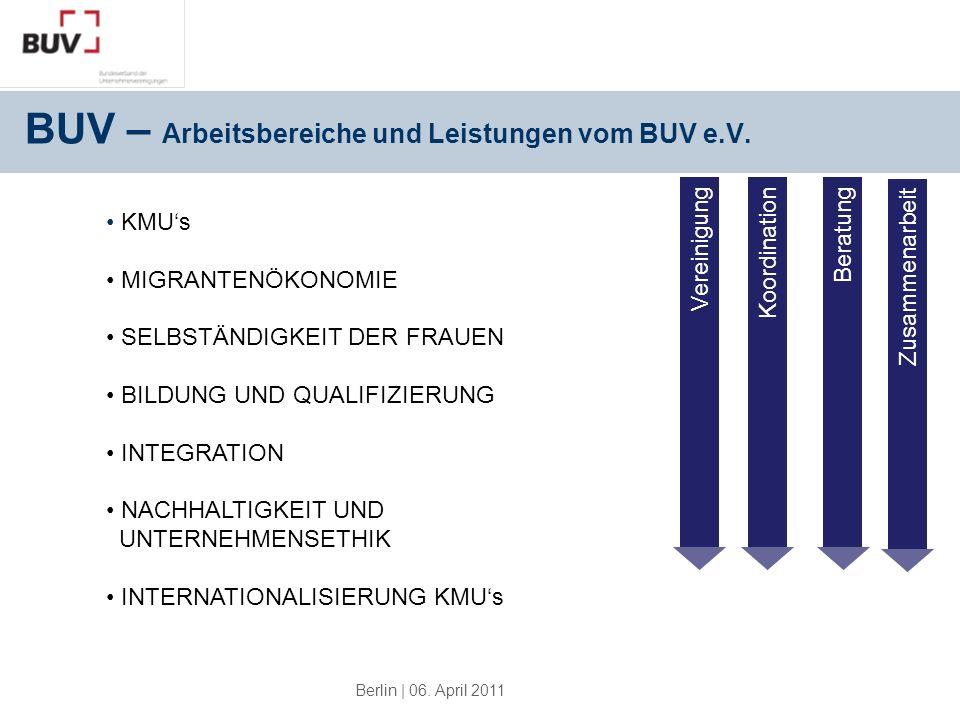BUV – Arbeitsbereiche und Leistungen vom BUV e.V.