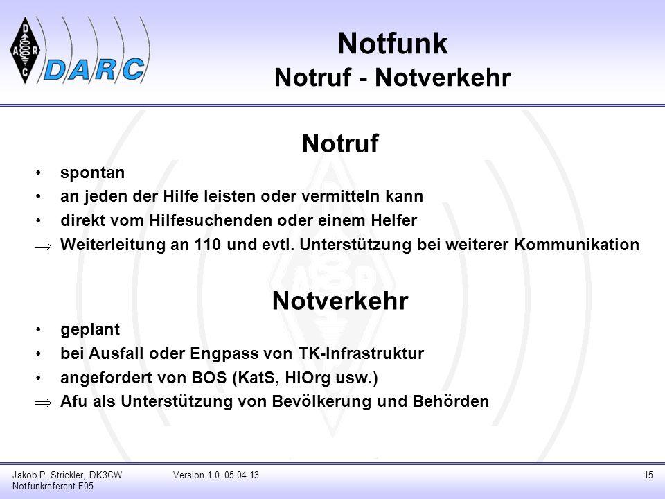 Notfunk Notruf - Notverkehr