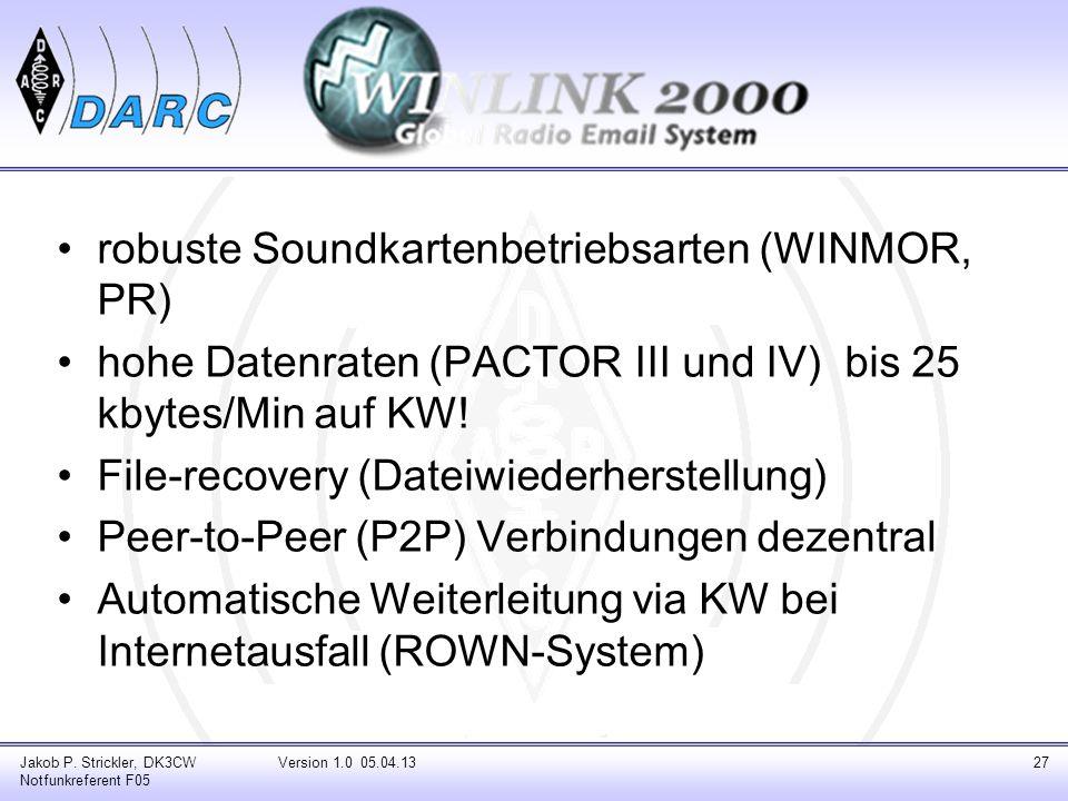 robuste Soundkartenbetriebsarten (WINMOR, PR)