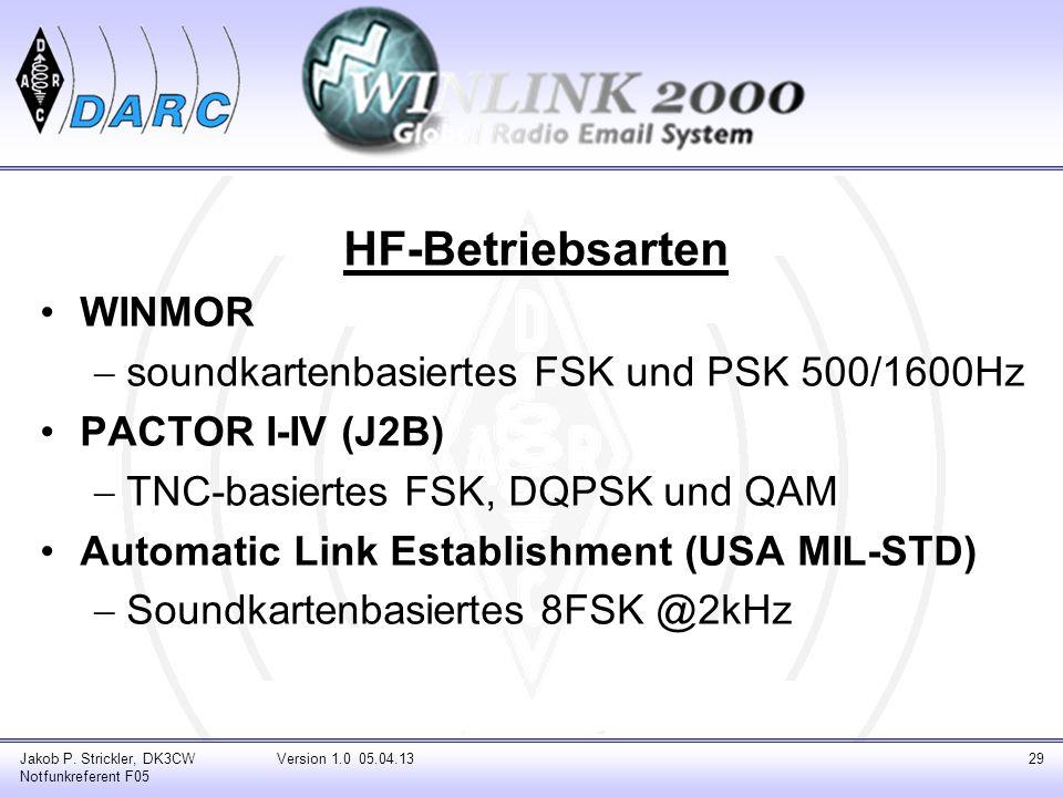 HF-Betriebsarten WINMOR soundkartenbasiertes FSK und PSK 500/1600Hz