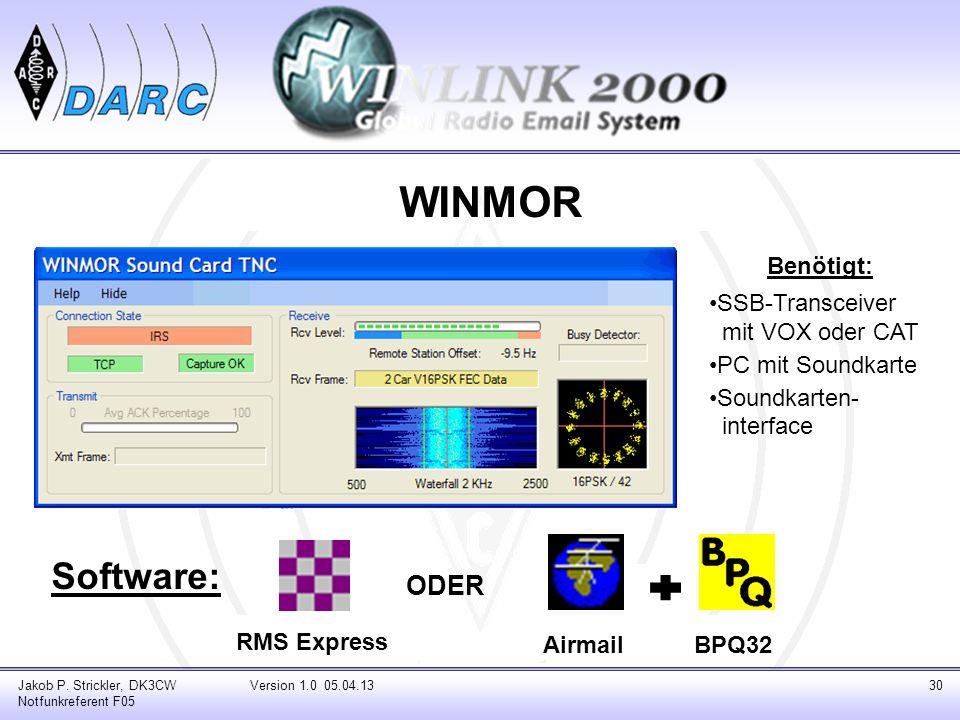 WINMOR Software: ODER Benötigt: SSB-Transceiver _mit VOX oder CAT