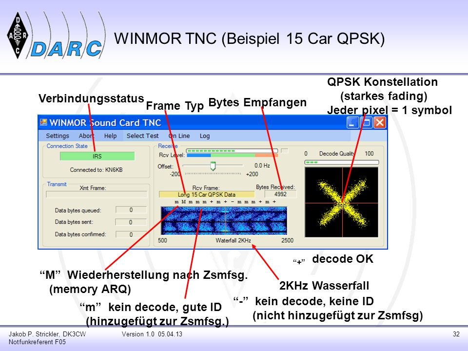 WINMOR TNC (Beispiel 15 Car QPSK)