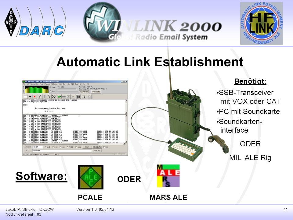 Automatic Link Establishment