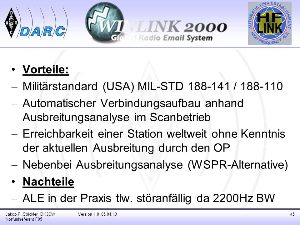 Militärstandard (USA) MIL-STD 188-141 / 188-110