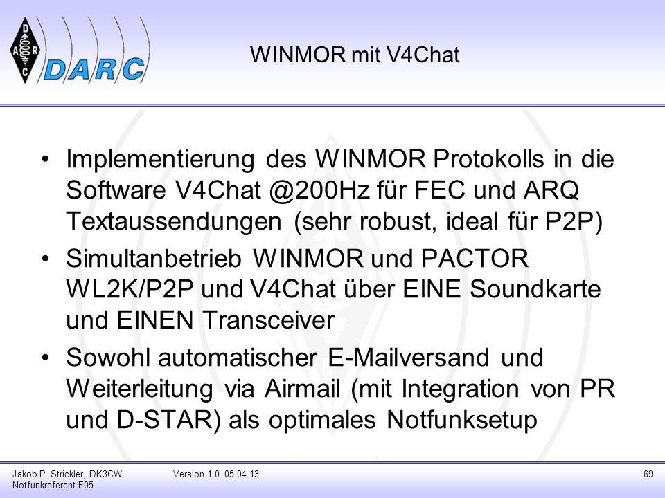 WINMOR mit V4Chat Implementierung des WINMOR Protokolls in die Software V4Chat @200Hz für FEC und ARQ Textaussendungen (sehr robust, ideal für P2P)
