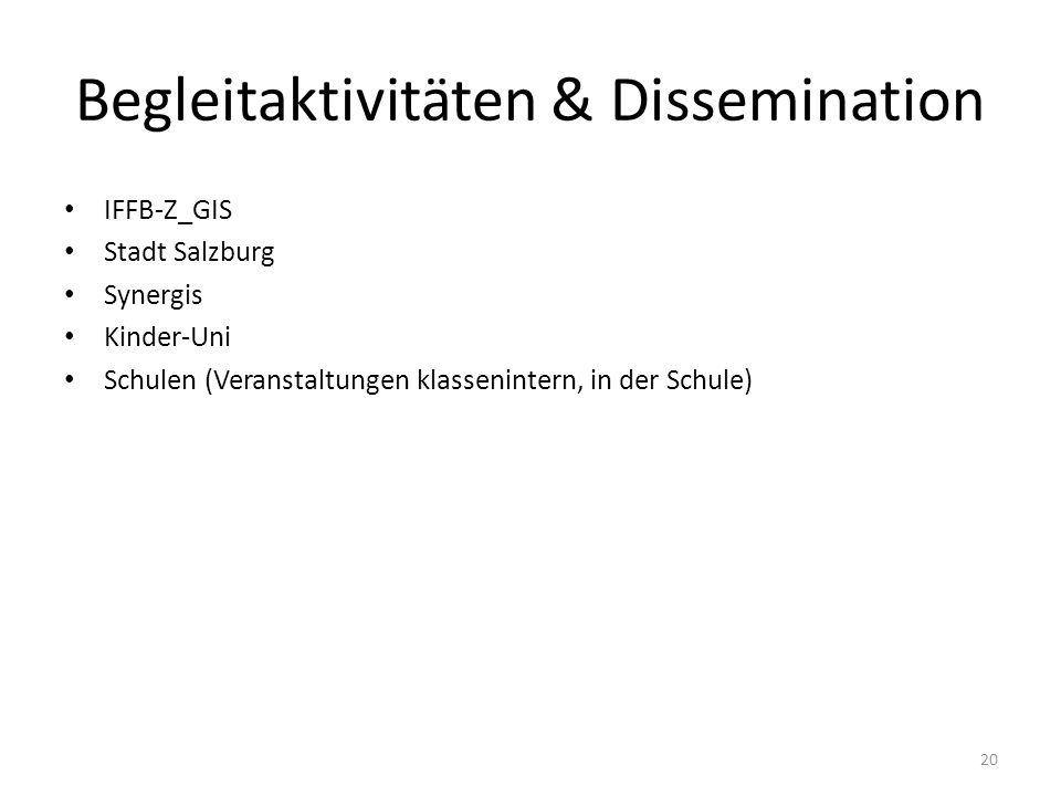 Begleitaktivitäten & Dissemination