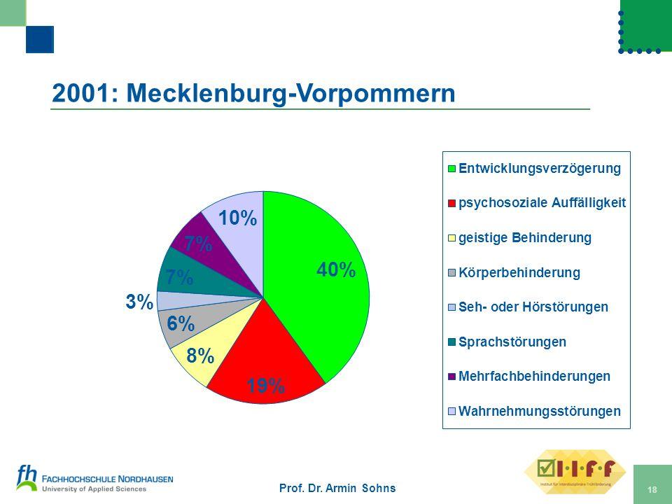 2001: Mecklenburg-Vorpommern
