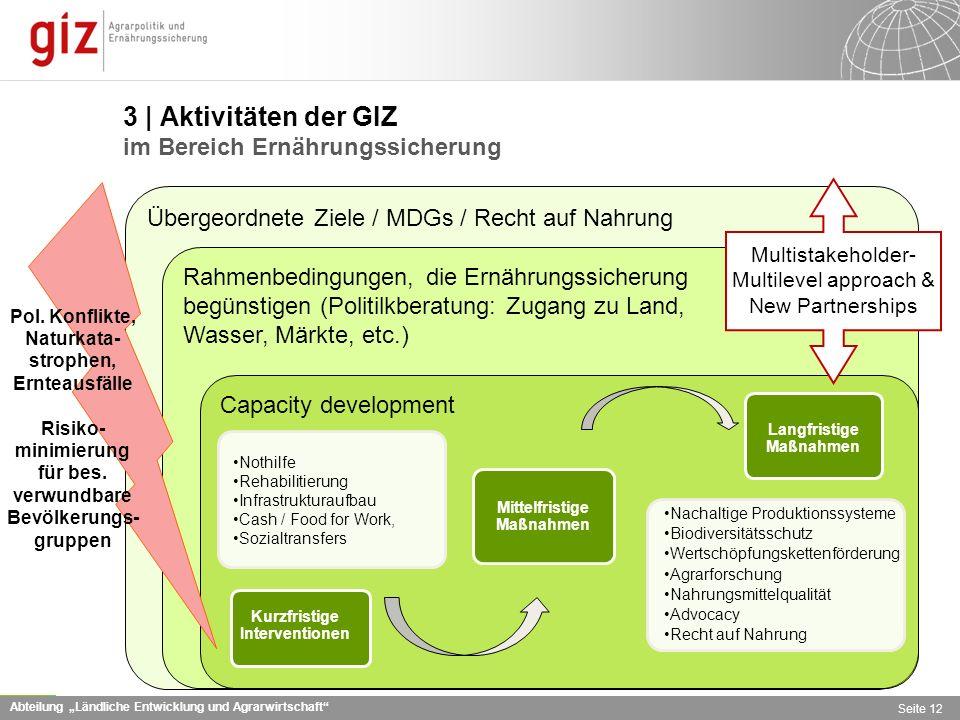 3 | Aktivitäten der GIZ im Bereich Ernährungssicherung
