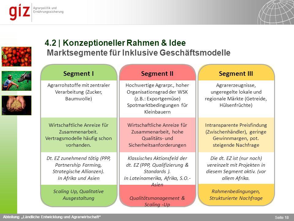 4.2 | Konzeptioneller Rahmen & Idee Marktsegmente für Inklusive Geschäftsmodelle