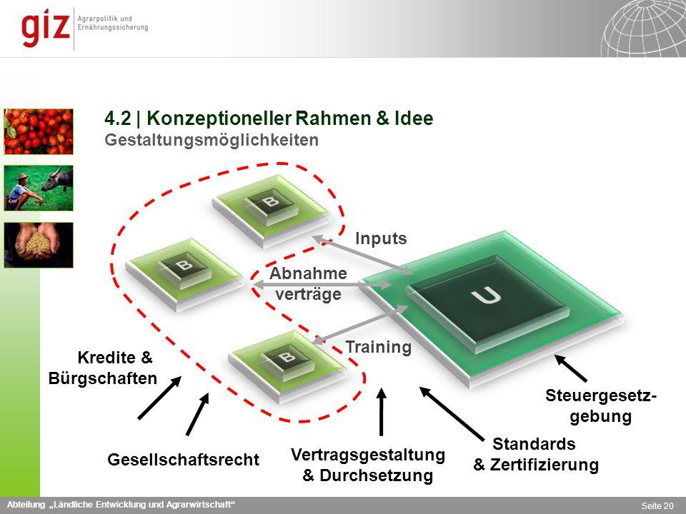 4.2 | Konzeptioneller Rahmen & Idee Gestaltungsmöglichkeiten