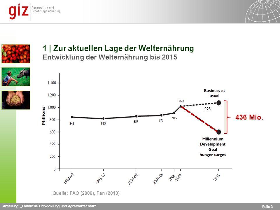 1 | Zur aktuellen Lage der Welternährung Entwicklung der Welternährung bis 2015