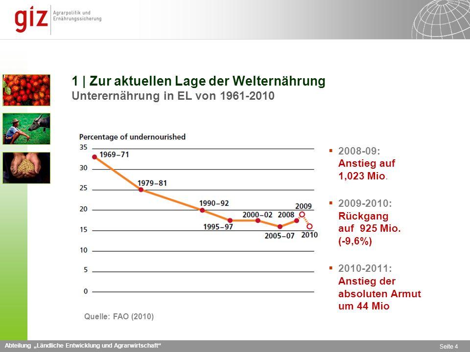 1 | Zur aktuellen Lage der Welternährung Unterernährung in EL von 1961-2010