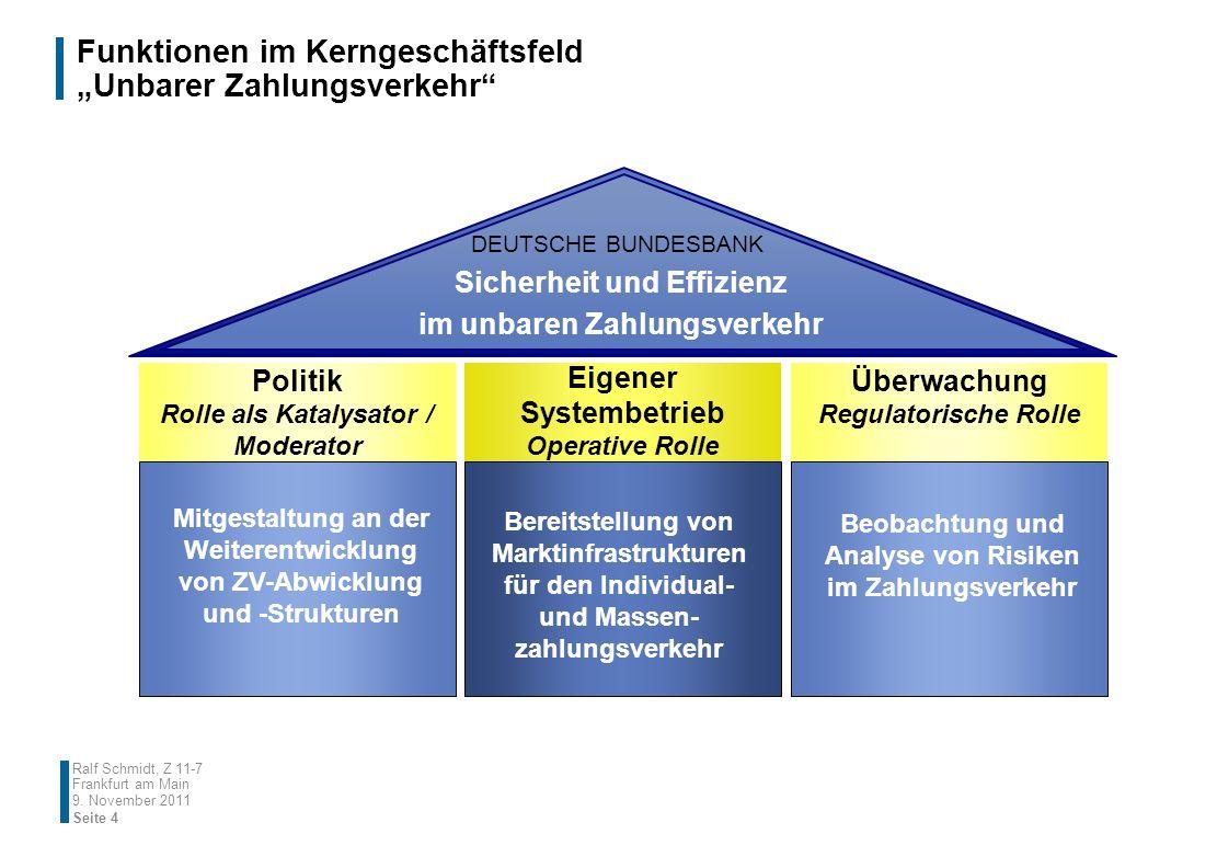 """Funktionen im Kerngeschäftsfeld """"Unbarer Zahlungsverkehr"""
