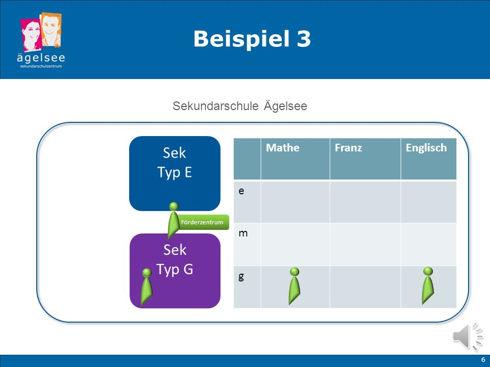 Beispiel 3 Sek Typ E Sek Typ G Sekundarschule Ägelsee Mathe Franz