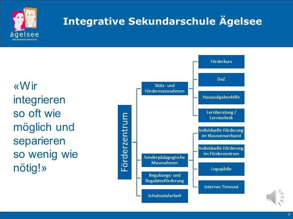 Integrative Sekundarschule Ägelsee